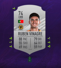 Ruben vinagre fifa 21